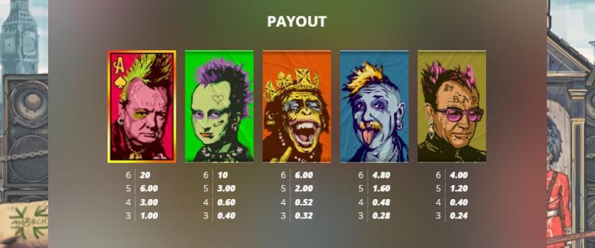 Punk Rocker - payout I